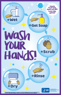 Poster from the CDC that describes the procedure for proper hand washing. Step 1 Wet Step 2 Get Soap Step 3 Scrub Step 4 Rinse Step 5 Dry